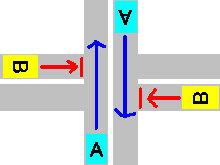 優先道路1