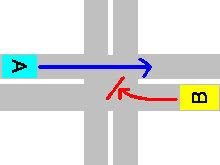 優先道路4