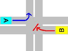 優先道路5